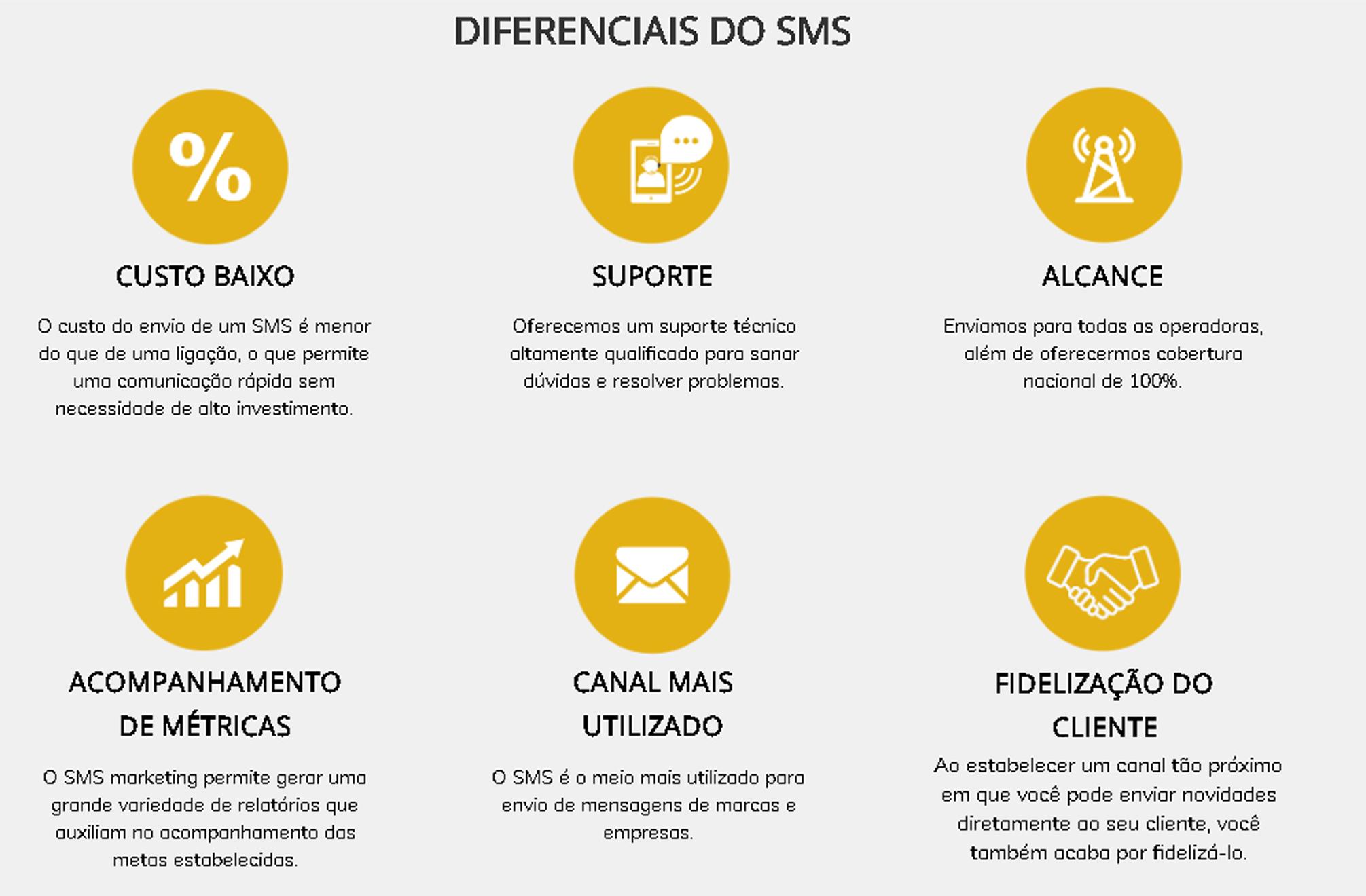 Grumap Marketin Digital(Salvado) Grumap.com.br